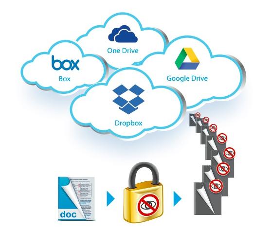 Intelligent adjustable for enterprise network