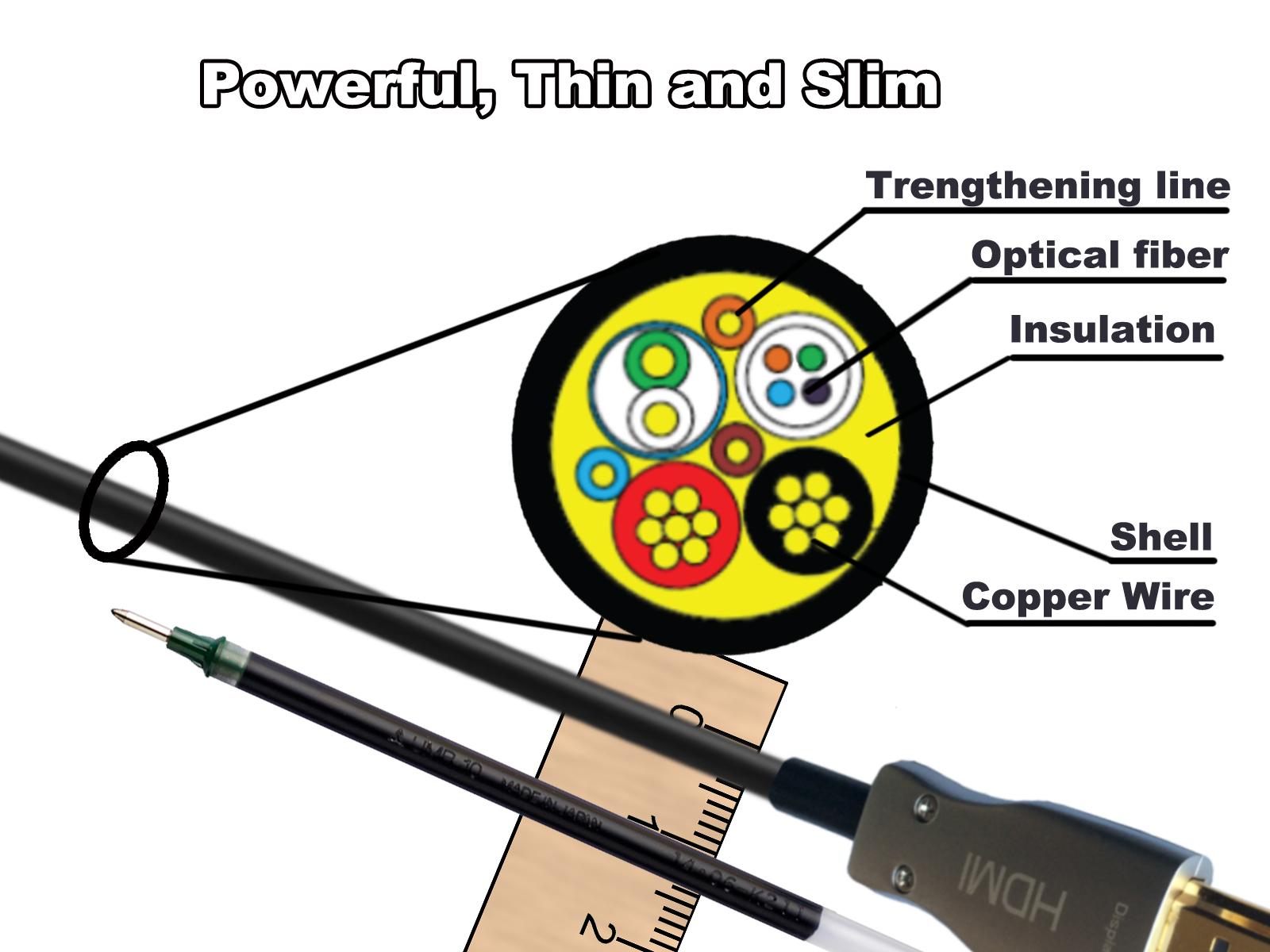 HDMI-3-option